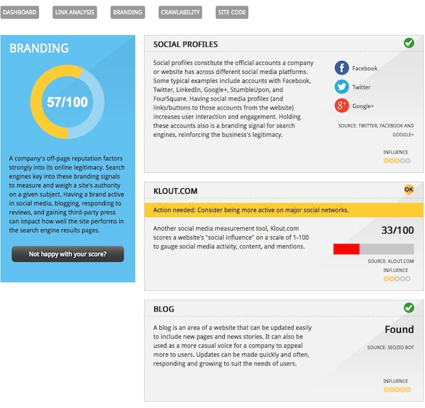 referencement-rapport-Wordpress-4